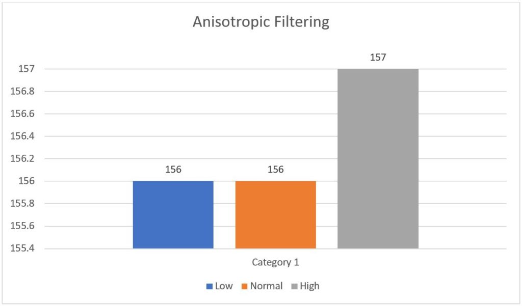 Texture Filter Anisotropic